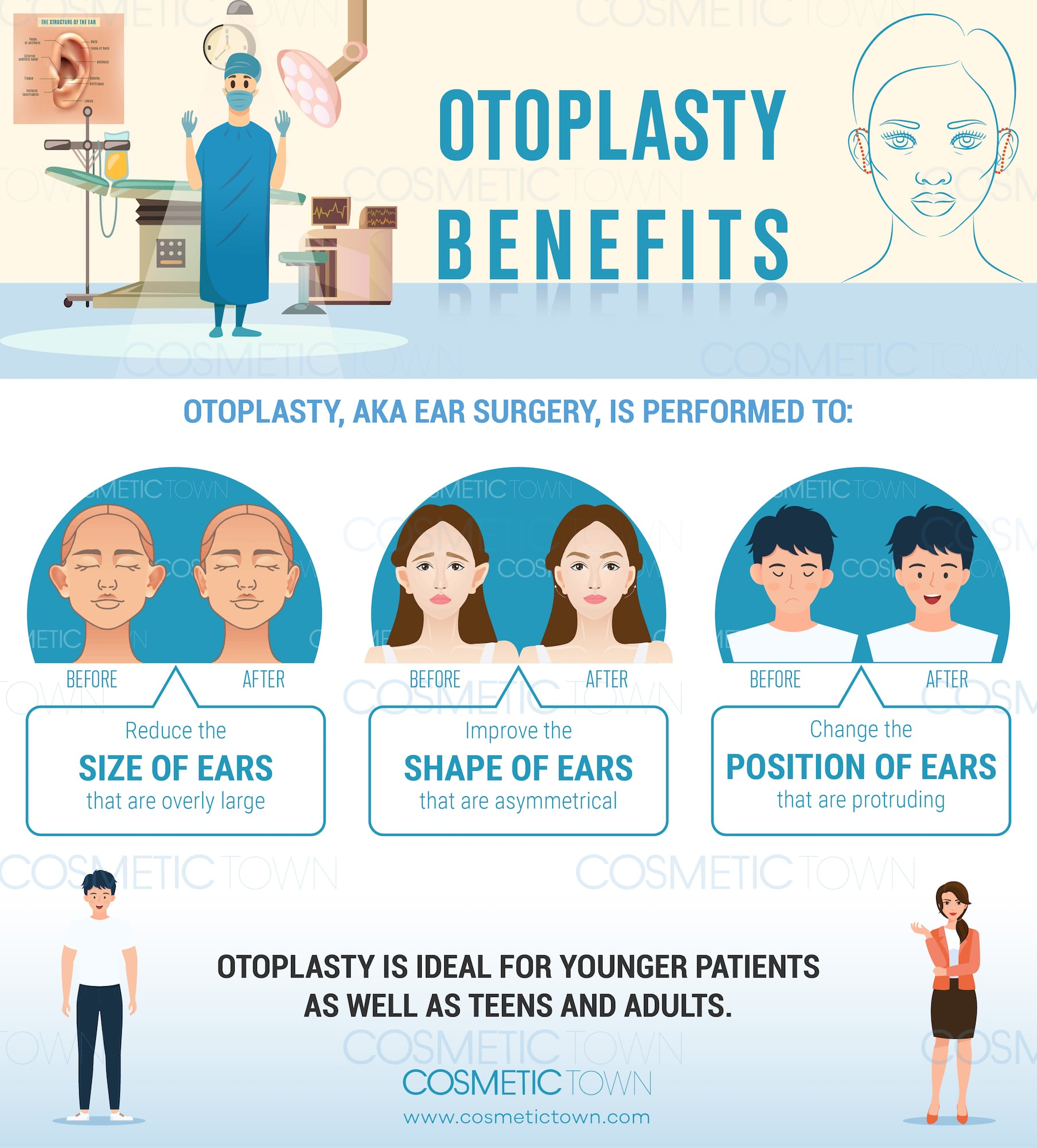 Learn about the benefits of otoplasty