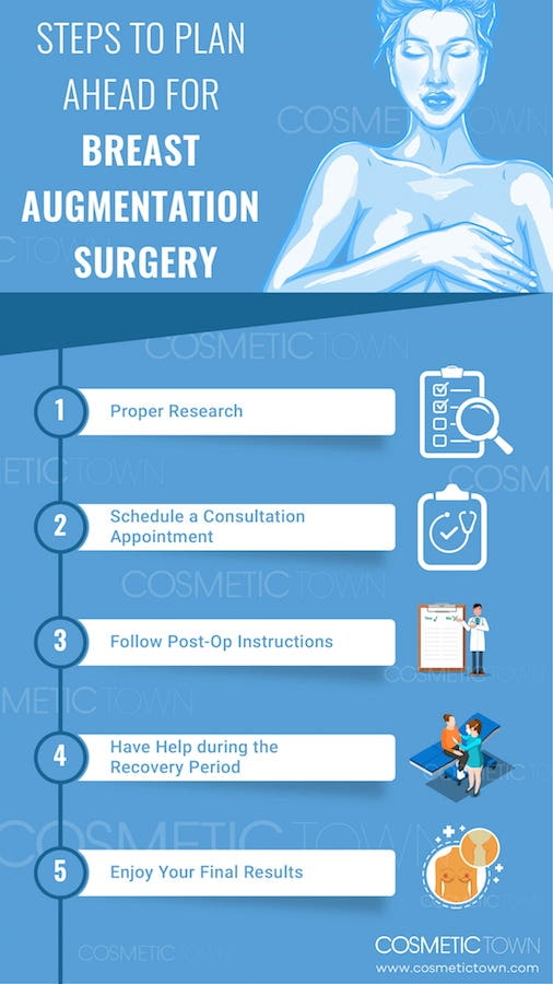 Steps to plan ahead for breast augmentation